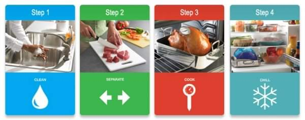 Κανόνες υγιεινής στην κουζίνα